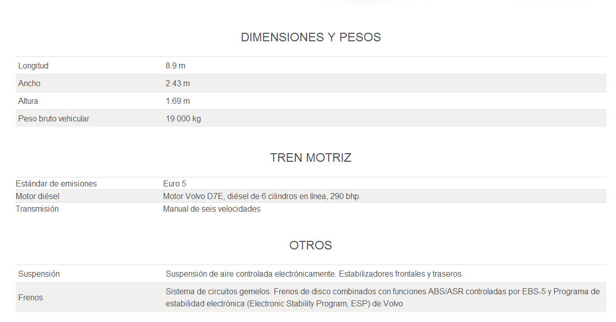 ESPECIFICACIONES-CHASIS-B290R